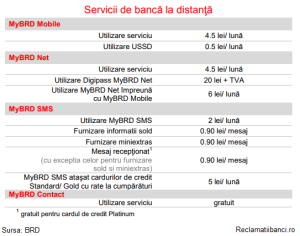 sms-brd-comision-card
