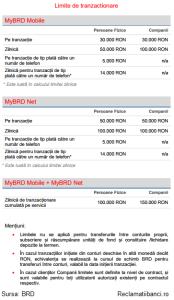 limite-tranzactionare-plati-mybrdmobile-mybrdnet-brd
